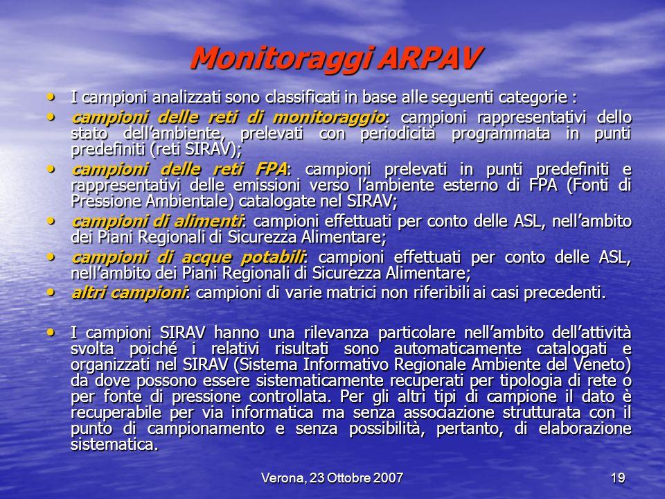 Verona, 23 Ottobre 200719 Monitoraggi ARPAV I campioni analizzati sono classificati in base alle seguenti categorie : I campioni analizzati sono class