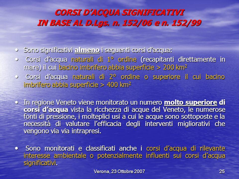 Verona, 23 Ottobre 200725 Sono significativi almeno i seguenti corsi dacqua: Sono significativi almeno i seguenti corsi dacqua: Corsi dacqua naturali