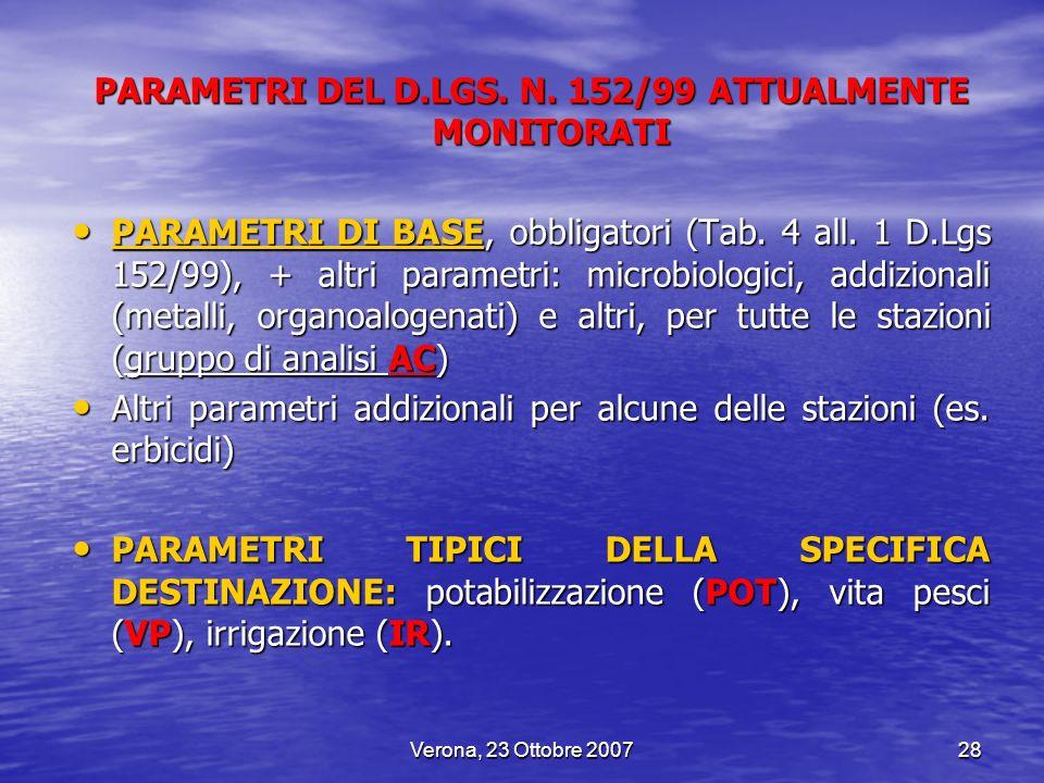 Verona, 23 Ottobre 200728 PARAMETRI DEL D.LGS. N. 152/99 ATTUALMENTE MONITORATI PARAMETRI DI BASE, obbligatori (Tab. 4 all. 1 D.Lgs 152/99), + altri p