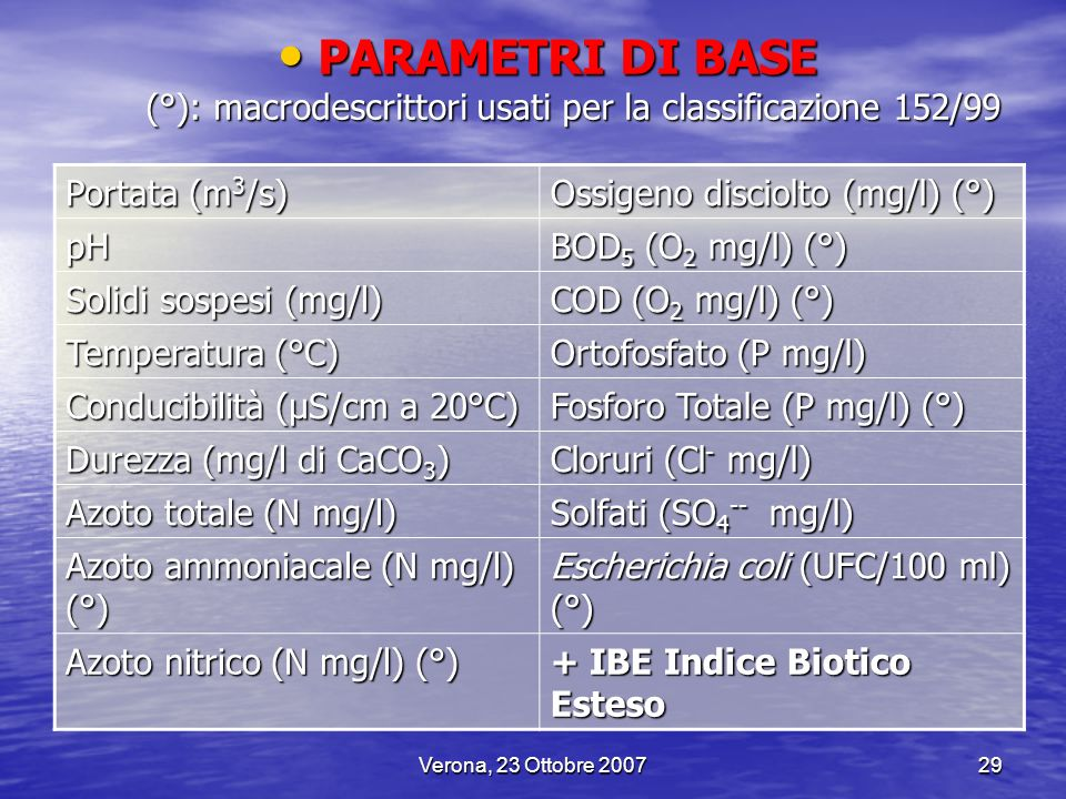 Verona, 23 Ottobre 200729 PARAMETRI DI BASE (°): macrodescrittori usati per la classificazione 152/99 PARAMETRI DI BASE (°): macrodescrittori usati pe