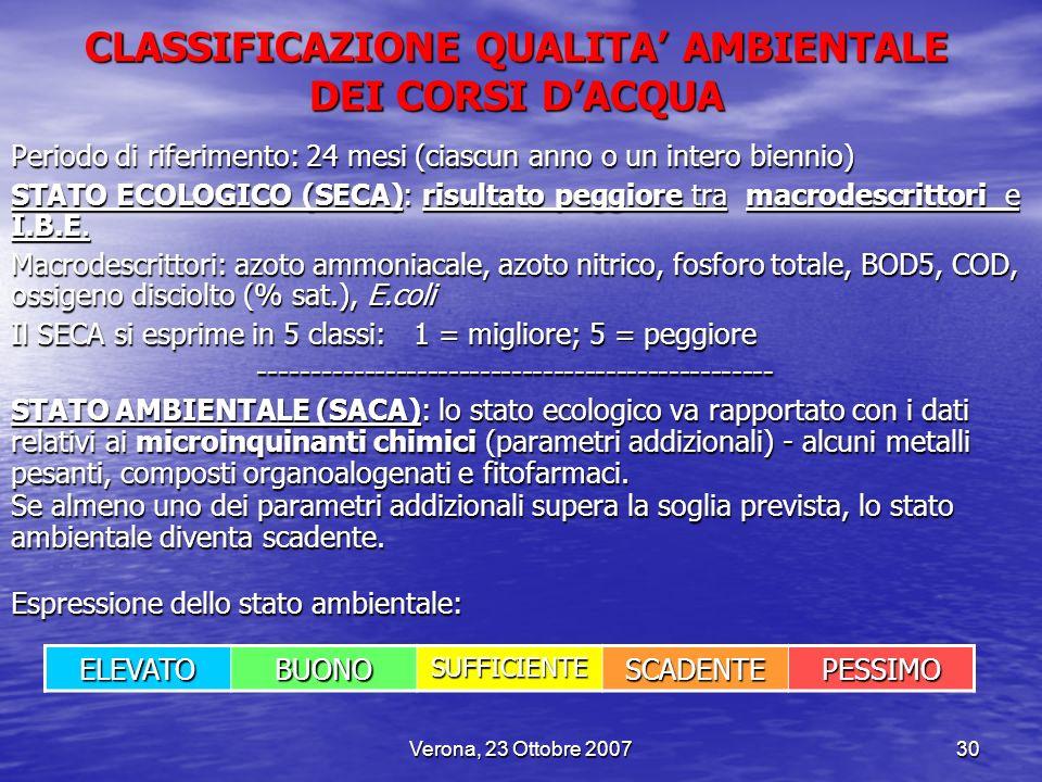 Verona, 23 Ottobre 200730 CLASSIFICAZIONE QUALITA AMBIENTALE DEI CORSI DACQUA Periodo di riferimento: 24 mesi (ciascun anno o un intero biennio) STATO