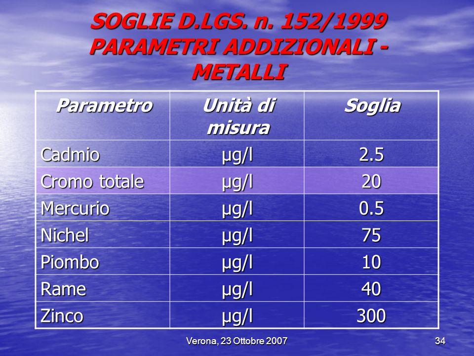 Verona, 23 Ottobre 200734 SOGLIE D.LGS. n. 152/1999 PARAMETRI ADDIZIONALI - METALLI Parametro Unità di misura Soglia Cadmioµg/l2.5 Cromo totale µg/l20