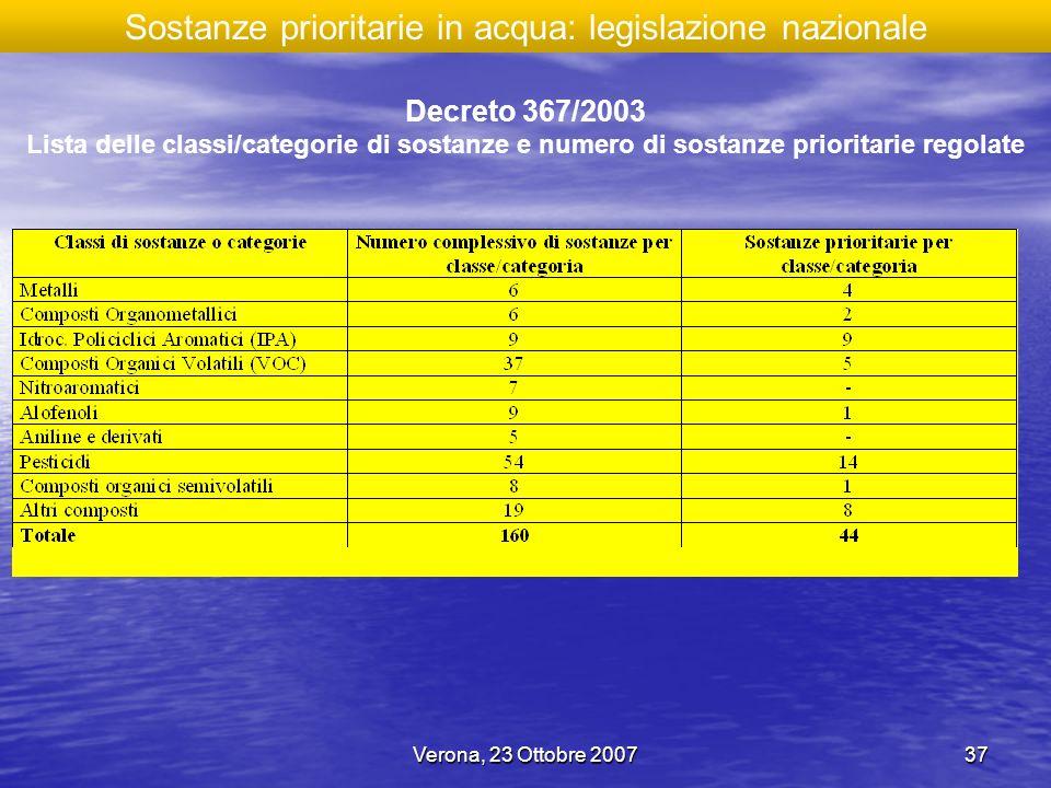 Verona, 23 Ottobre 200737 Decreto 367/2003 Lista delle classi/categorie di sostanze e numero di sostanze prioritarie regolate Sostanze prioritarie in