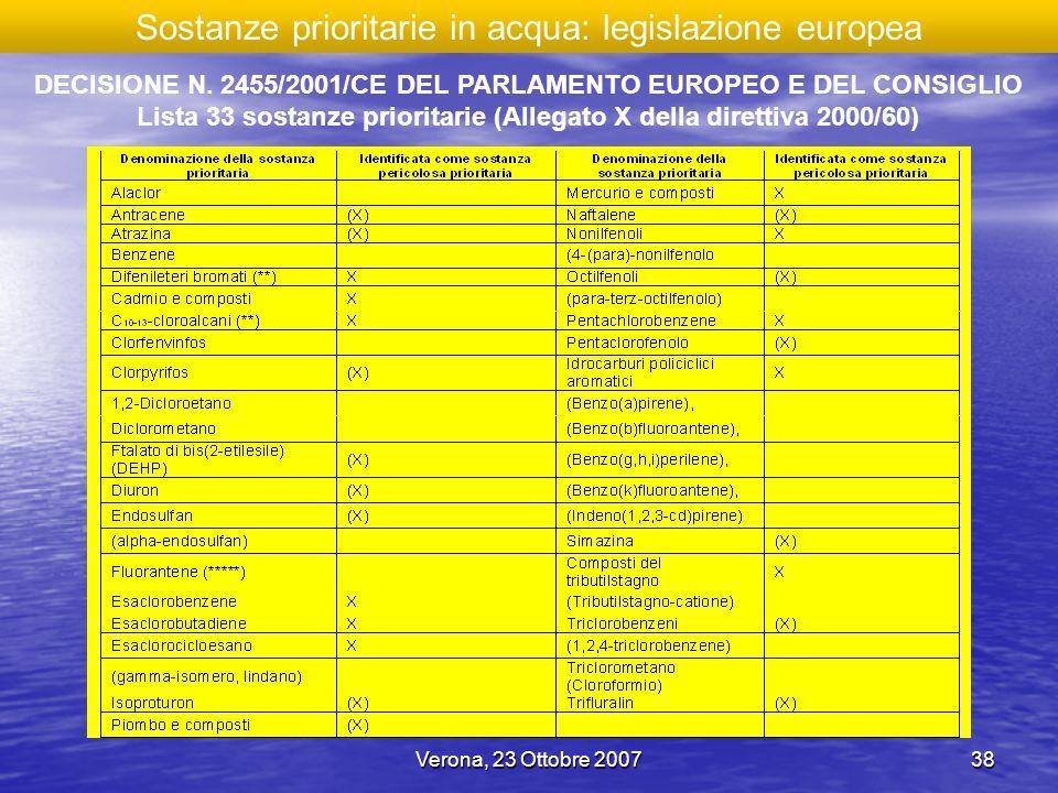 Verona, 23 Ottobre 200738 DECISIONE N. 2455/2001/CE DEL PARLAMENTO EUROPEO E DEL CONSIGLIO Lista 33 sostanze prioritarie (Allegato X della direttiva 2