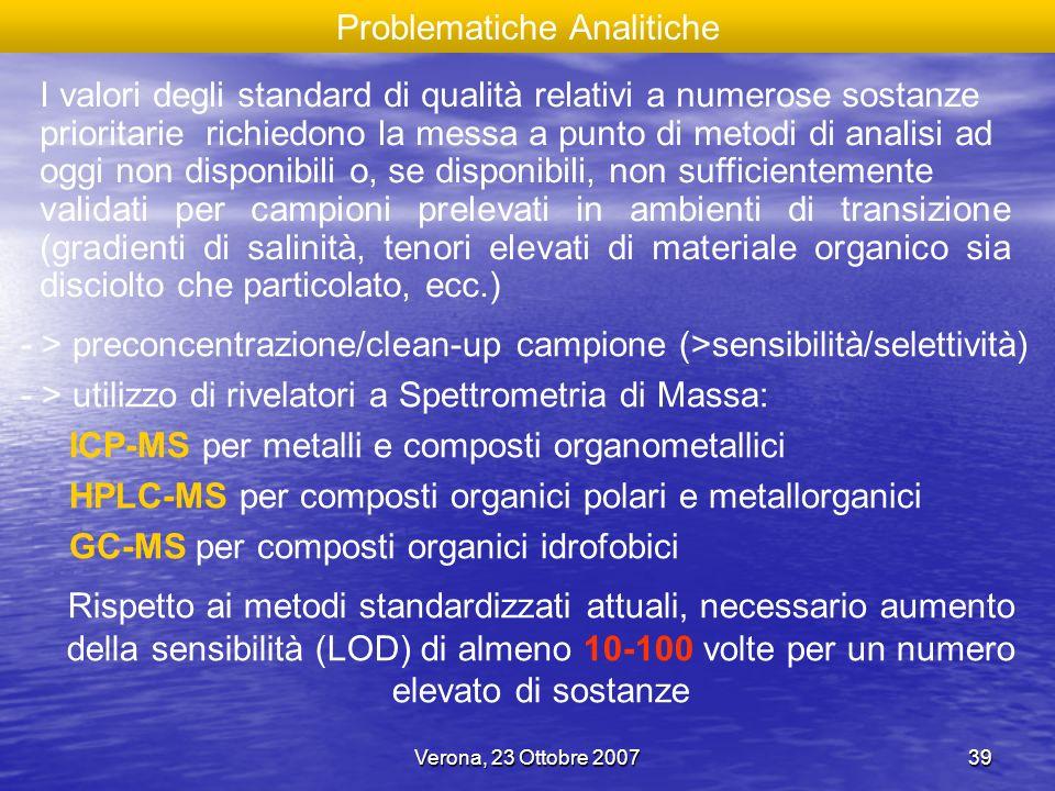 Verona, 23 Ottobre 200739 Problematiche Analitiche I valori degli standard di qualità relativi a numerose sostanze prioritarie richiedono la messa a p