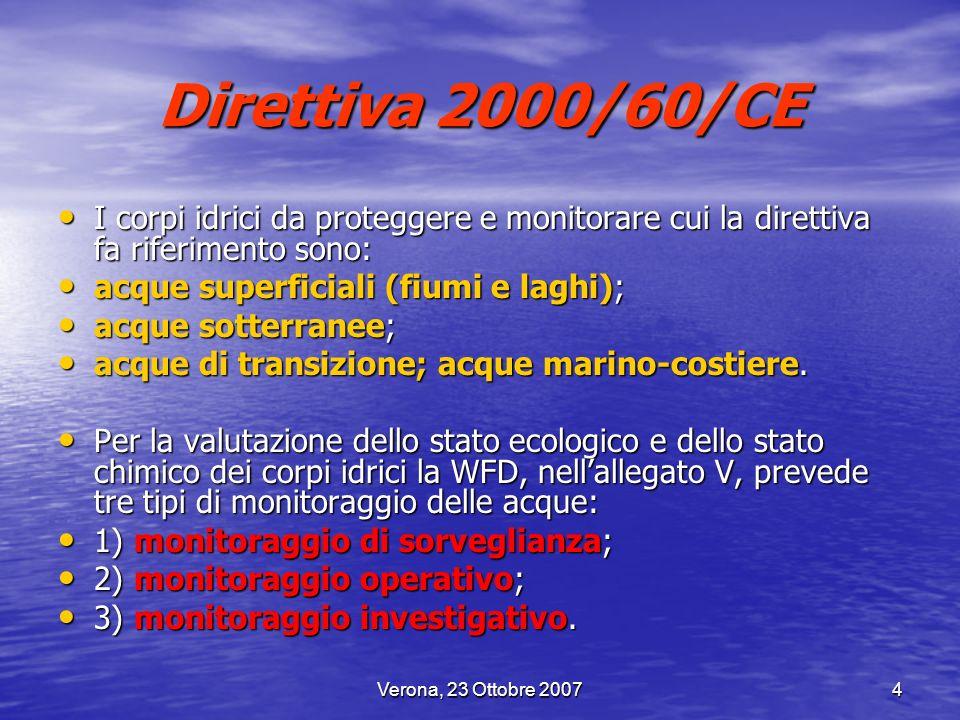 Verona, 23 Ottobre 20074 Direttiva 2000/60/CE I corpi idrici da proteggere e monitorare cui la direttiva fa riferimento sono: I corpi idrici da proteg