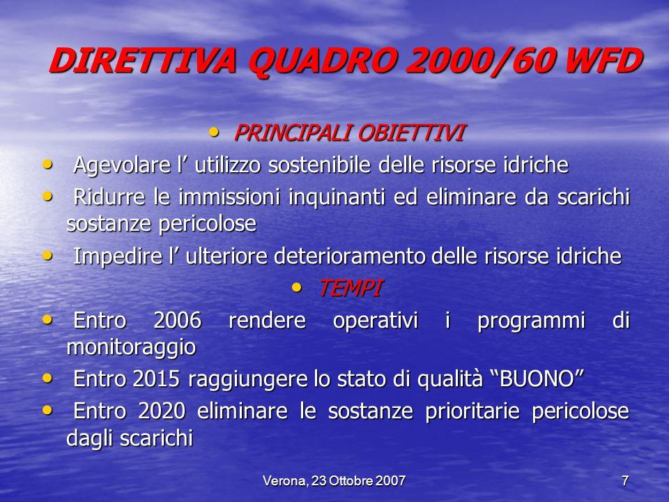 Verona, 23 Ottobre 20077 PRINCIPALI OBIETTIVI PRINCIPALI OBIETTIVI Agevolare l utilizzo sostenibile delle risorse idriche Agevolare l utilizzo sosteni