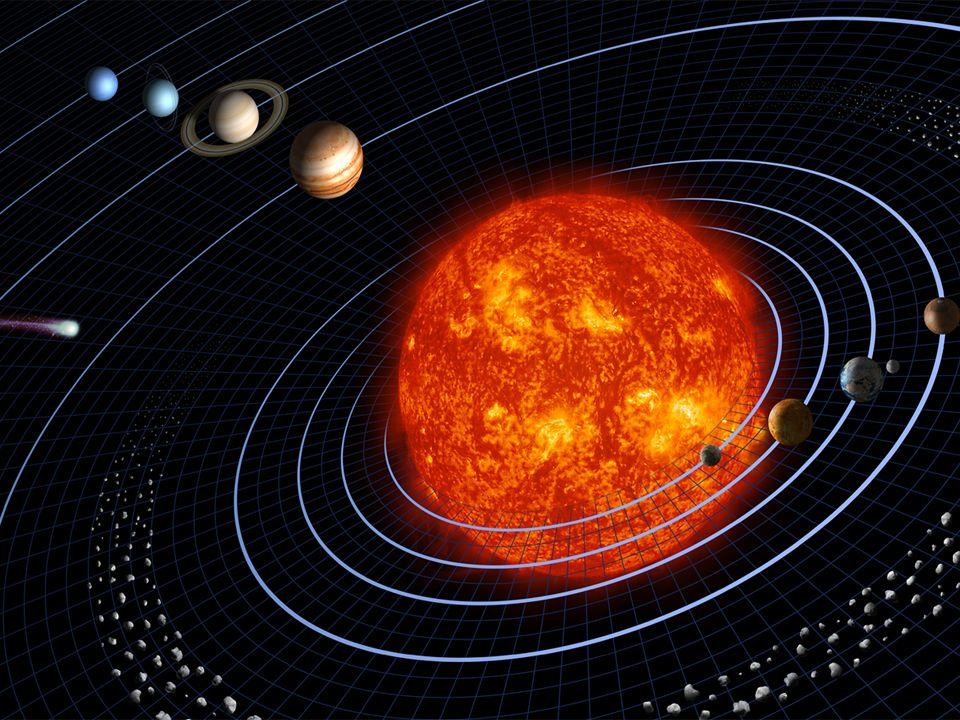 Dante si trova qui, al cospetto di Dio Tuttavia, è noto che il Sistema Solare non sia esattamente così..