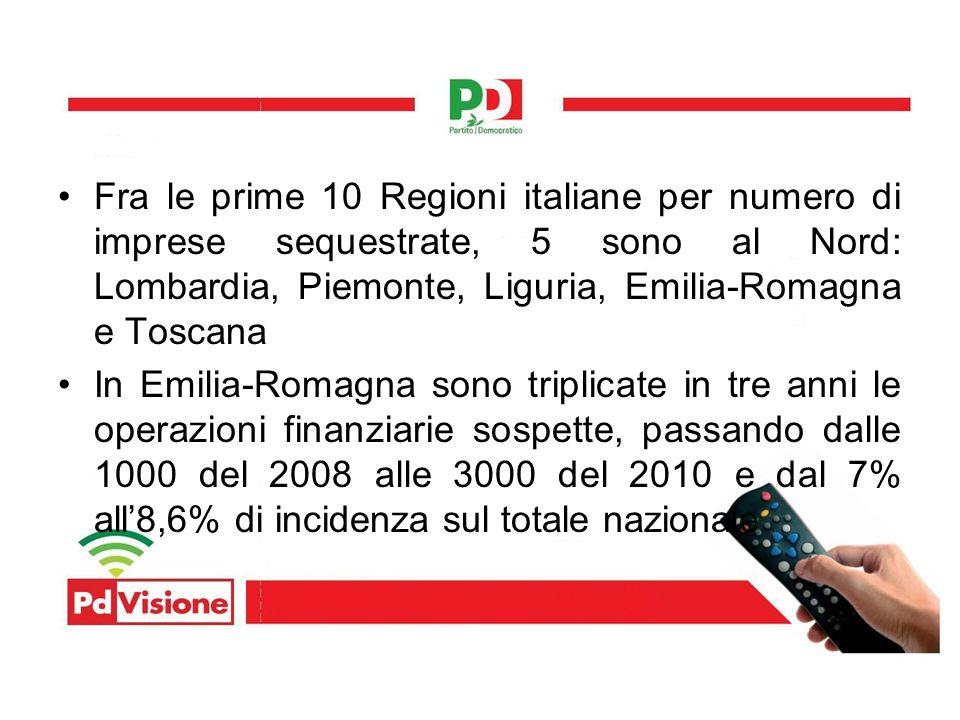 Fra le prime 10 Regioni italiane per numero di imprese sequestrate, 5 sono al Nord: Lombardia, Piemonte, Liguria, Emilia-Romagna e Toscana In Emilia-Romagna sono triplicate in tre anni le operazioni finanziarie sospette, passando dalle 1000 del 2008 alle 3000 del 2010 e dal 7% all8,6% di incidenza sul totale nazionale