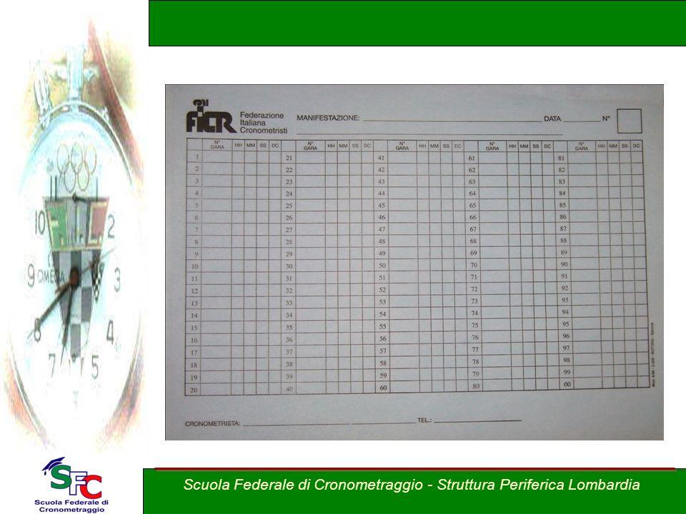 Corso allievi cronometristi – Brixia Crono Regolarità storiche Scuola Federale di Cronometraggio - Struttura Periferica Lombardia