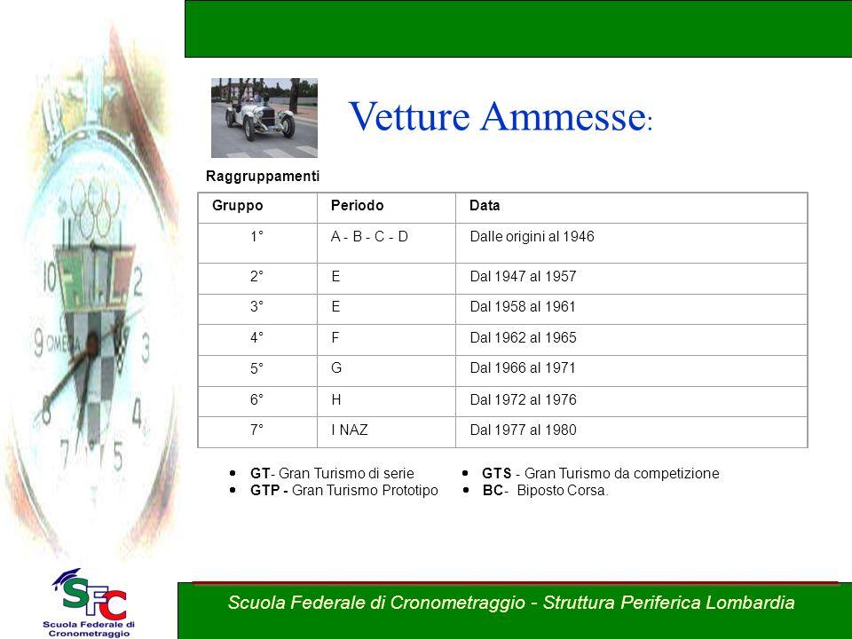 A cura Andrea Pederzoli Vetture Ammesse : Raggruppamenti GruppoPeriodoData 1°A - B - C - DDalle origini al 1946 2°EDal 1947 al 1957 3°EDal 1958 al 196
