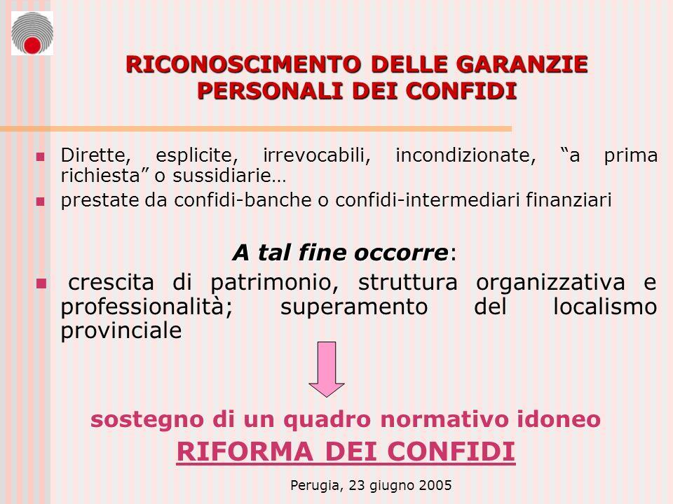 Perugia, 23 giugno 2005 RICONOSCIMENTO DELLE GARANZIE PERSONALI DEI CONFIDI Dirette, esplicite, irrevocabili, incondizionate, a prima richiesta o suss
