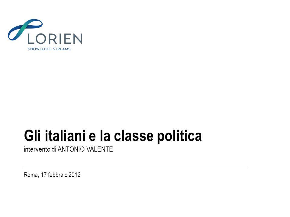 Roma, 17 febbraio 2012 Gli italiani e la classe politica intervento di ANTONIO VALENTE