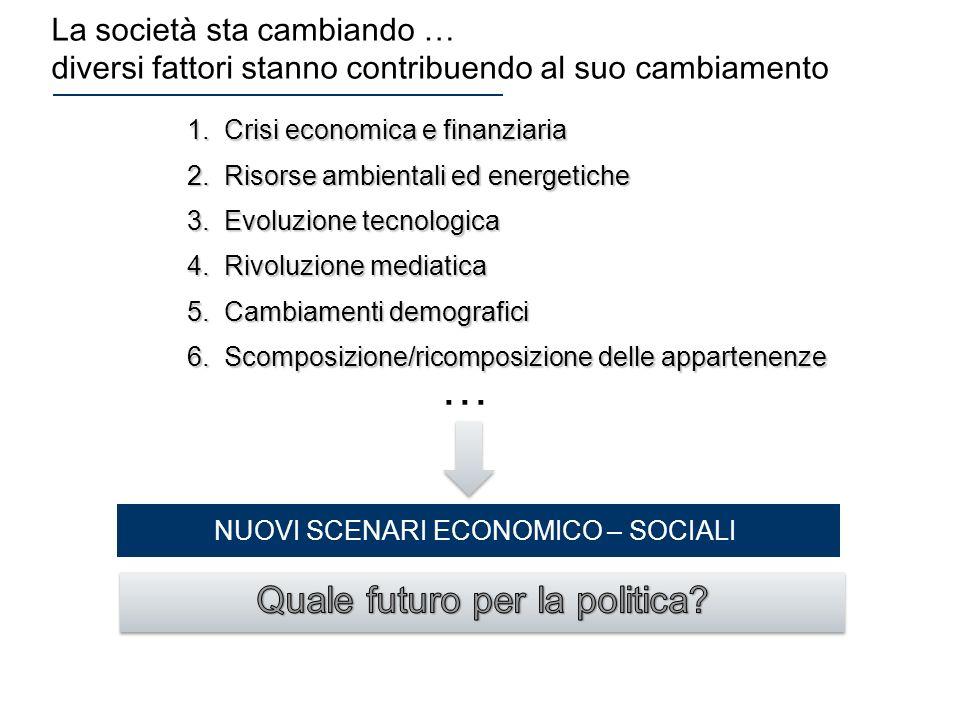 La società sta cambiando … diversi fattori stanno contribuendo al suo cambiamento 1. Crisi economica e finanziaria 3. Evoluzione tecnologica 4. Rivolu
