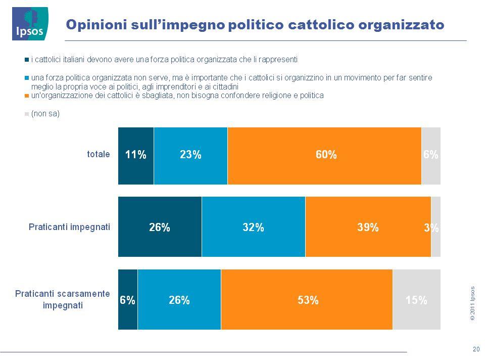 20 © 2011 Ipsos Opinioni sullimpegno politico cattolico organizzato