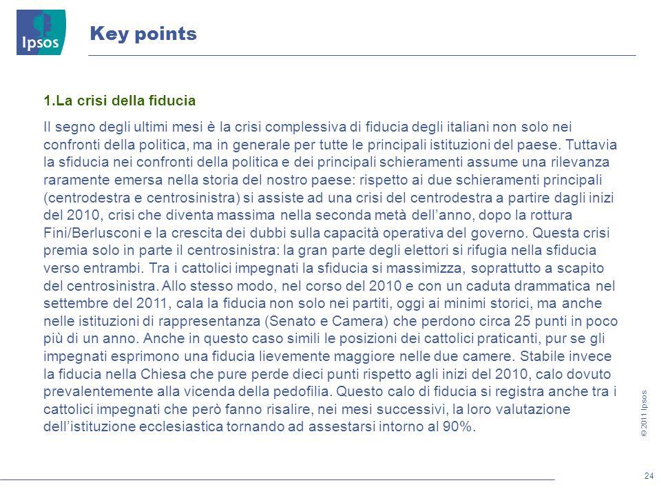 24 © 2011 Ipsos Key points 1.La crisi della fiducia Il segno degli ultimi mesi è la crisi complessiva di fiducia degli italiani non solo nei confronti