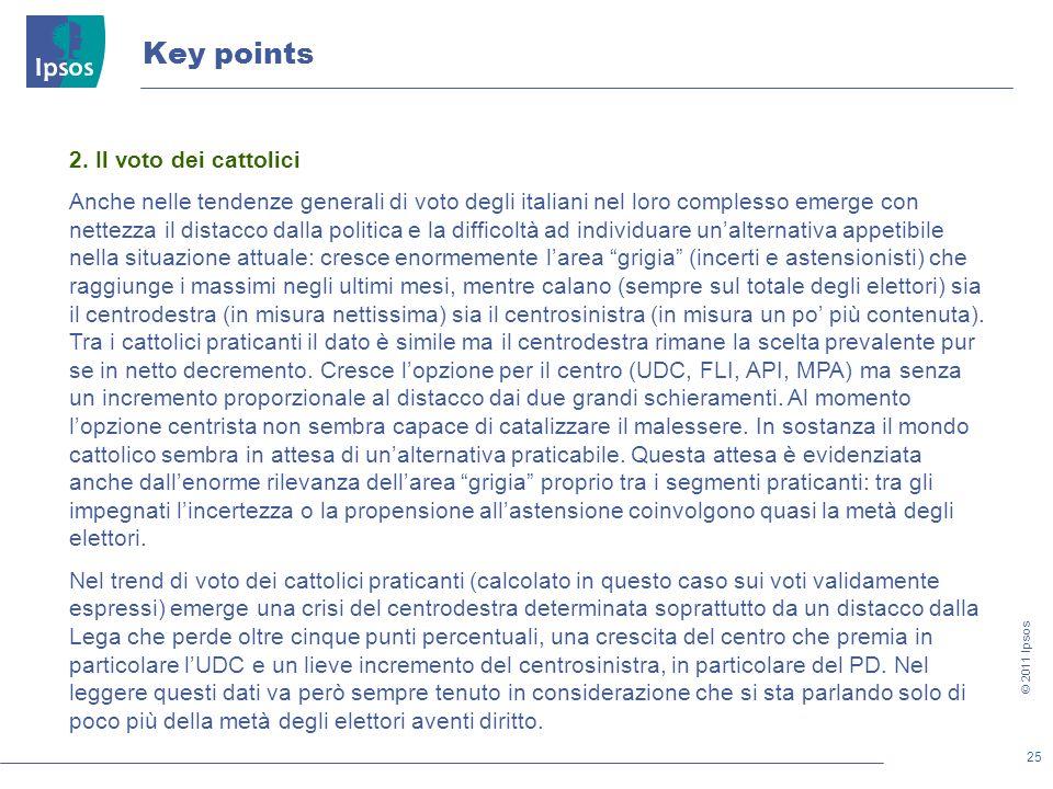 25 © 2011 Ipsos Key points 2. Il voto dei cattolici Anche nelle tendenze generali di voto degli italiani nel loro complesso emerge con nettezza il dis