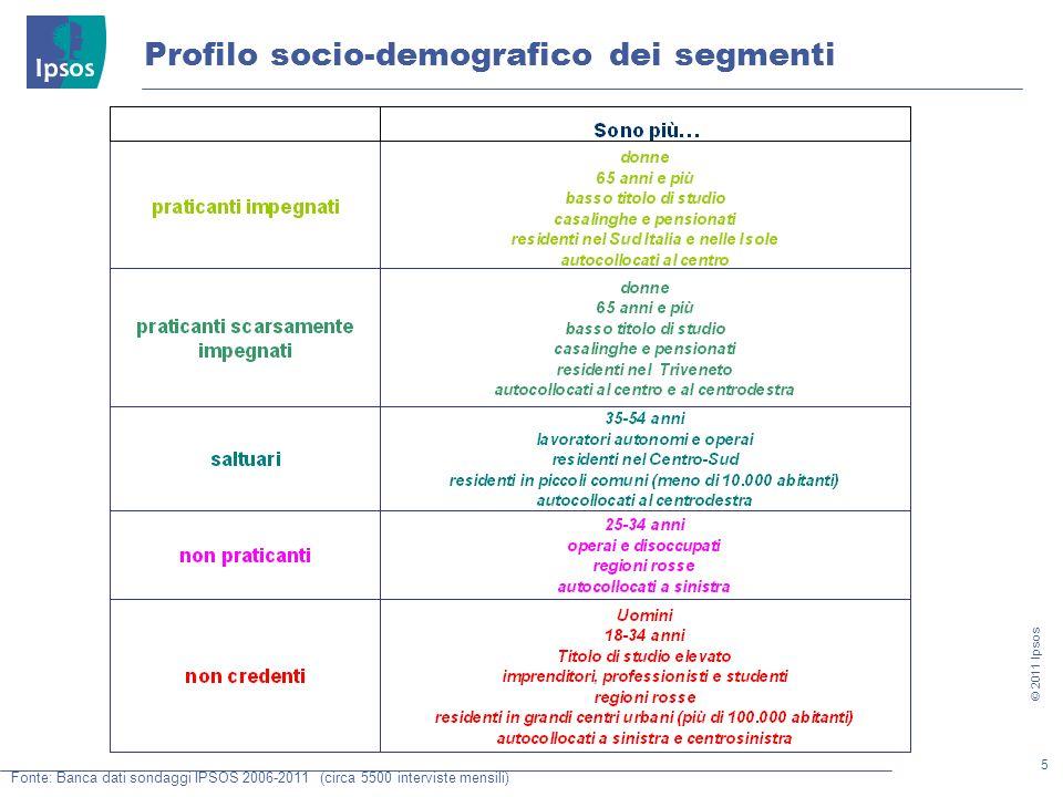 5 © 2011 Ipsos Profilo socio-demografico dei segmenti Fonte: Banca dati sondaggi IPSOS 2006-2011 (circa 5500 interviste mensili)