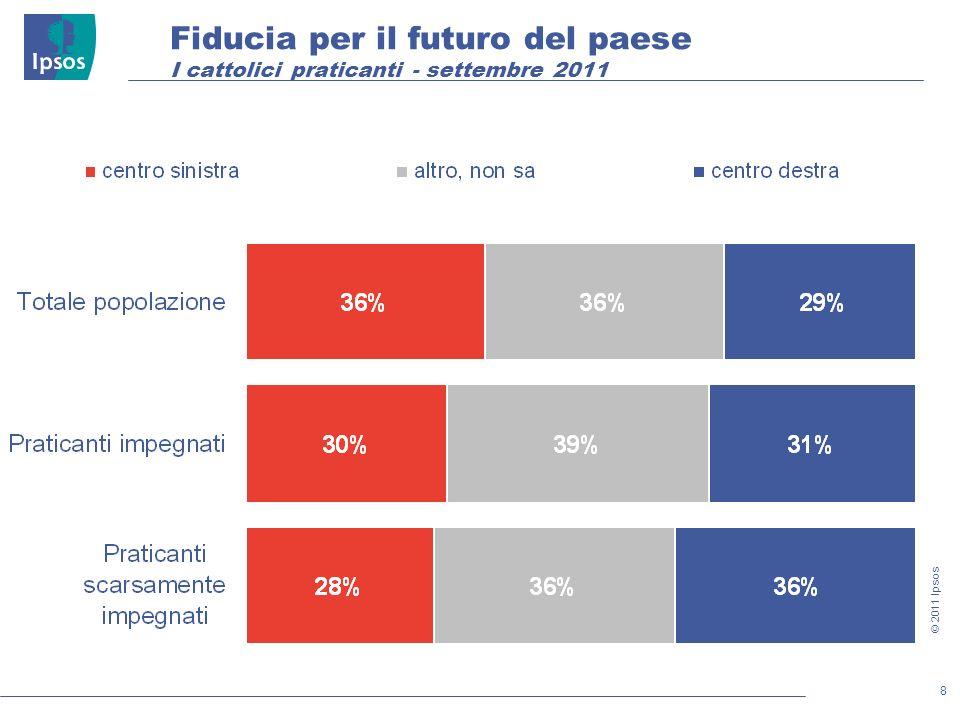 8 © 2011 Ipsos Fiducia per il futuro del paese I cattolici praticanti - settembre 2011