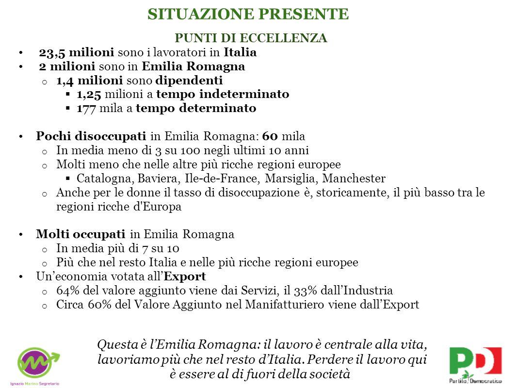 PUNTI DI ECCELLENZA 23,5 milioni sono i lavoratori in Italia 2 milioni sono in Emilia Romagna o 1,4 milioni sono dipendenti 1,25 milioni a tempo indet