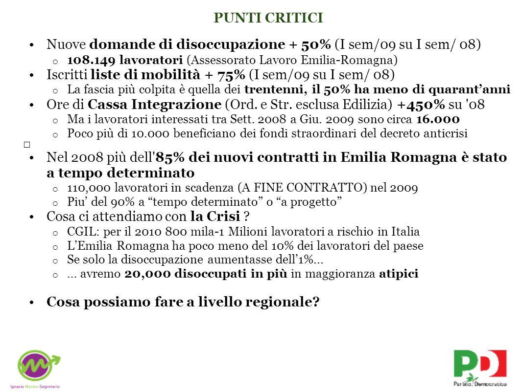 PUNTI CRITICI Nuove domande di disoccupazione + 50% (I sem/09 su I sem/ 08) o 108.149 lavoratori (Assessorato Lavoro Emilia-Romagna) Iscritti liste di
