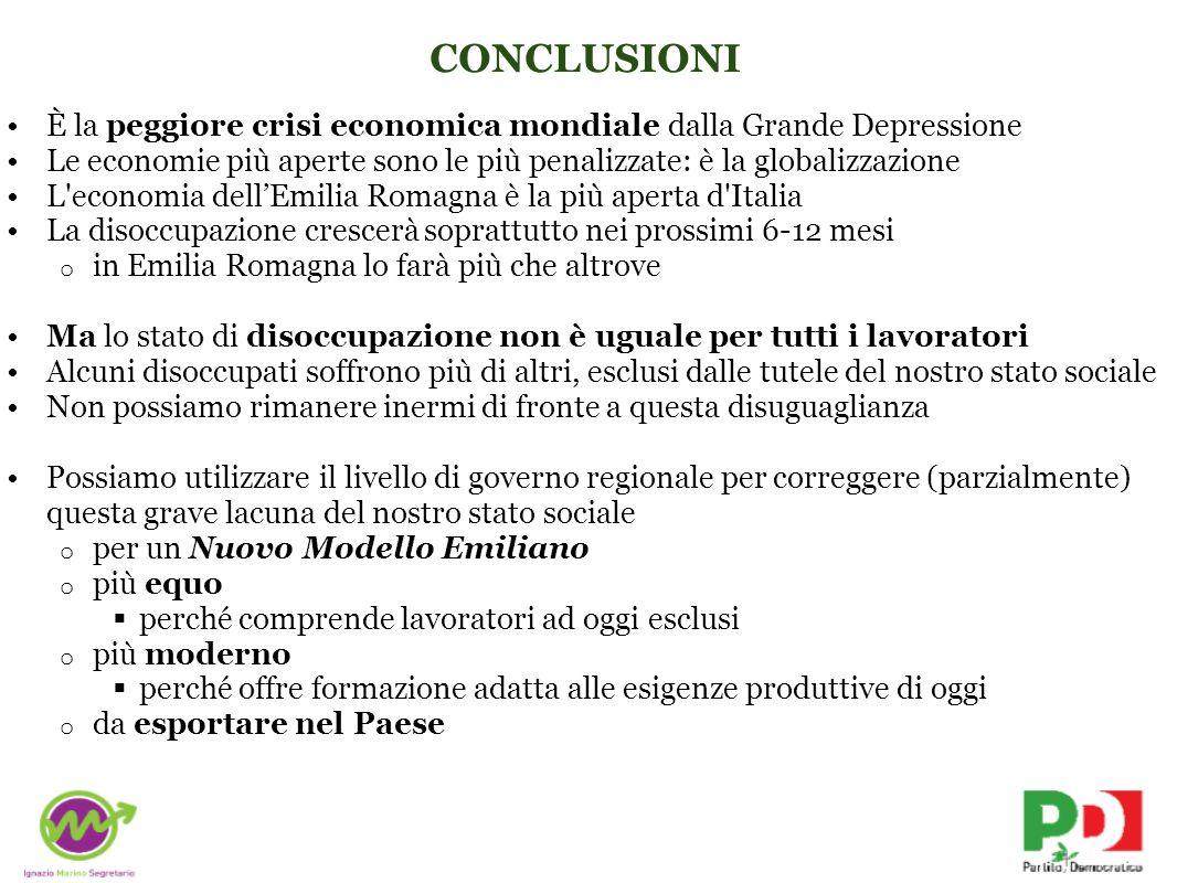 CREDITI Il Responsabile, Filippo Taddei, è un economista, dal 2007 Assistant Professor al Collegio Carlo Alberto – un centro di ricerca della Compagnia di S.Paolo e dellUniversità di Torino - dove insegna macroeconomia e studia il mercato del credito e il sistema pensionistico.