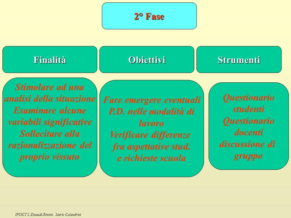 2° Fase Finalità Stimolare ad una analisi della situazione Esaminare alcune variabili significative Sollecitare alla razionalizzazione del proprio vissuto Obiettivi Fare emergere eventuali P.D.