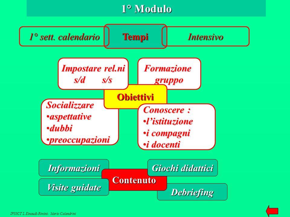 Debriefing Informazioni Socializzare aspettativeaspettative dubbidubbi preoccupazionipreoccupazioni Formazionegruppo 1° Modulo Tempi Intensivo 1° sett.