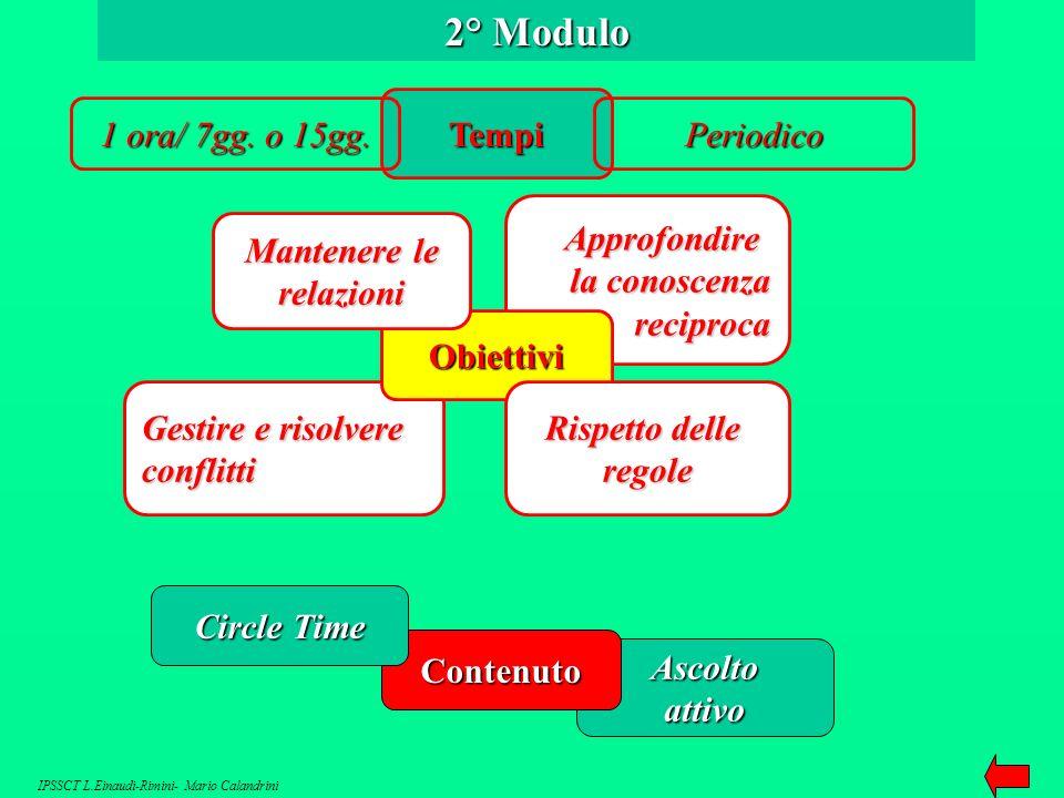 Ascoltoattivo Gestire e risolvere conflitti Approfondire la conoscenza reciproca 2° Modulo Tempi Periodico 1 ora/ 7gg.