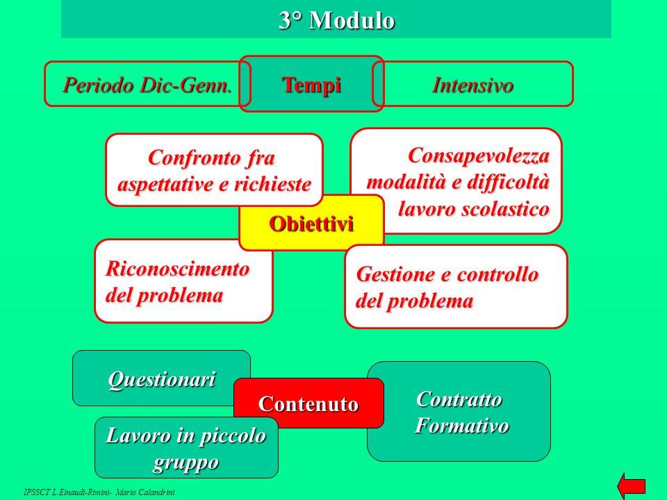 Contratto Formativo FormativoQuestionari Riconoscimento del problema Consapevolezza modalità e difficoltà lavoro scolastico 3° Modulo Tempi Intensivo Periodo Dic-Genn.