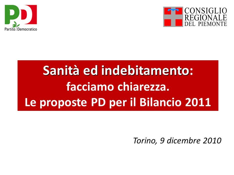 Sanità ed indebitamento Sanità ed indebitamento: facciamo chiarezza. Le proposte PD per il Bilancio 2011 Torino, 9 dicembre 2010