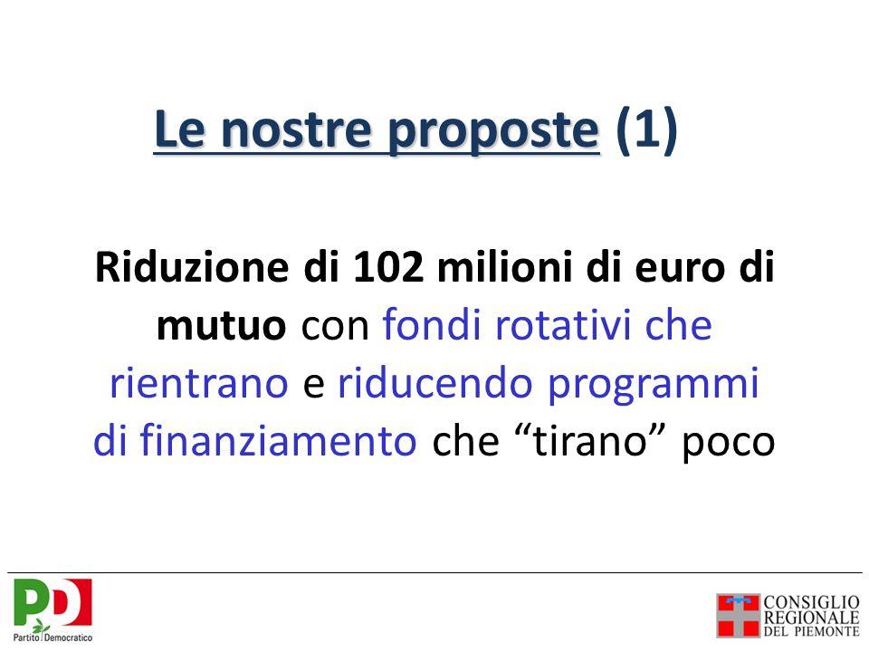 Le nostre proposte Le nostre proposte (1) Riduzione di 102 milioni di euro di mutuo con fondi rotativi che rientrano e riducendo programmi di finanziamento che tirano poco