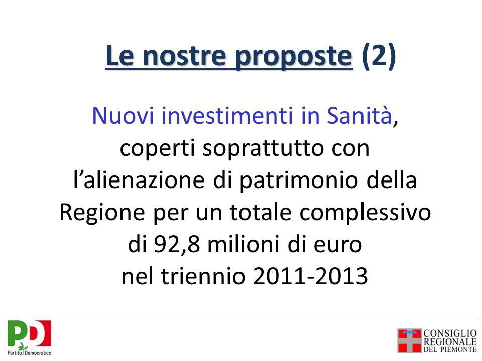 Le nostre proposte Le nostre proposte (2) Nuovi investimenti in Sanità, coperti soprattutto con lalienazione di patrimonio della Regione per un totale complessivo di 92,8 milioni di euro nel triennio 2011-2013