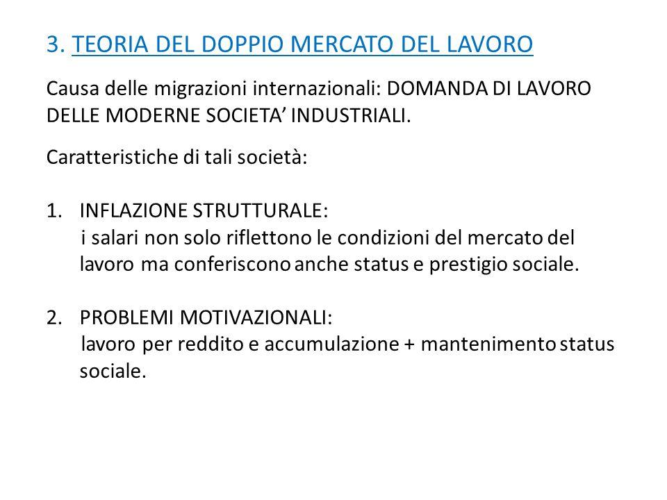 3. TEORIA DEL DOPPIO MERCATO DEL LAVORO Causa delle migrazioni internazionali: DOMANDA DI LAVORO DELLE MODERNE SOCIETA INDUSTRIALI. Caratteristiche di