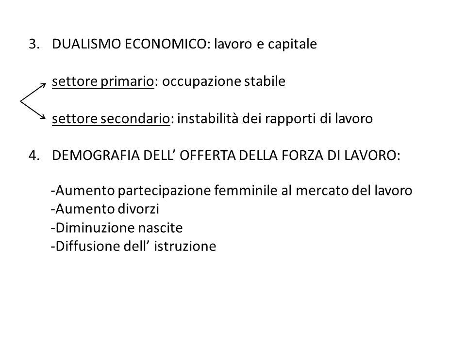 3.DUALISMO ECONOMICO: lavoro e capitale settore primario: occupazione stabile settore secondario: instabilità dei rapporti di lavoro 4.DEMOGRAFIA DELL