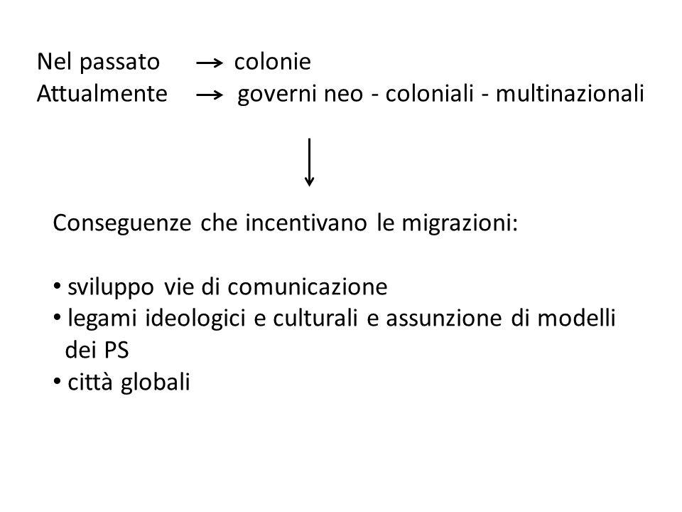 Nel passato colonie Attualmente governi neo - coloniali - multinazionali Conseguenze che incentivano le migrazioni: sviluppo vie di comunicazione legami ideologici e culturali e assunzione di modelli dei PS città globali
