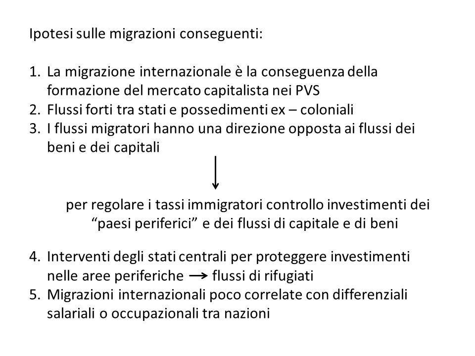 Ipotesi sulle migrazioni conseguenti: 1.La migrazione internazionale è la conseguenza della formazione del mercato capitalista nei PVS 2.Flussi forti