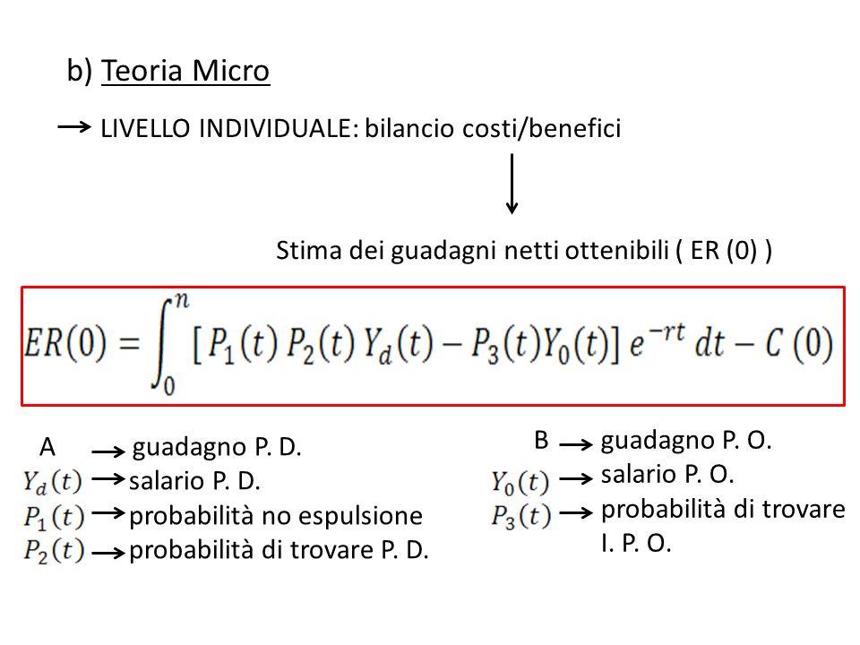 b) Teoria Micro LIVELLO INDIVIDUALE: bilancio costi/benefici Stima dei guadagni netti ottenibili ( ER (0) ) A guadagno P. D. salario P. D. probabilità