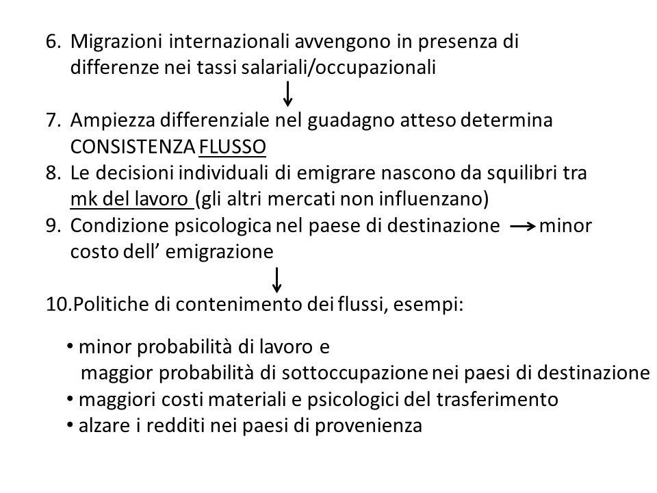 6.Migrazioni internazionali avvengono in presenza di differenze nei tassi salariali/occupazionali 7.Ampiezza differenziale nel guadagno atteso determi