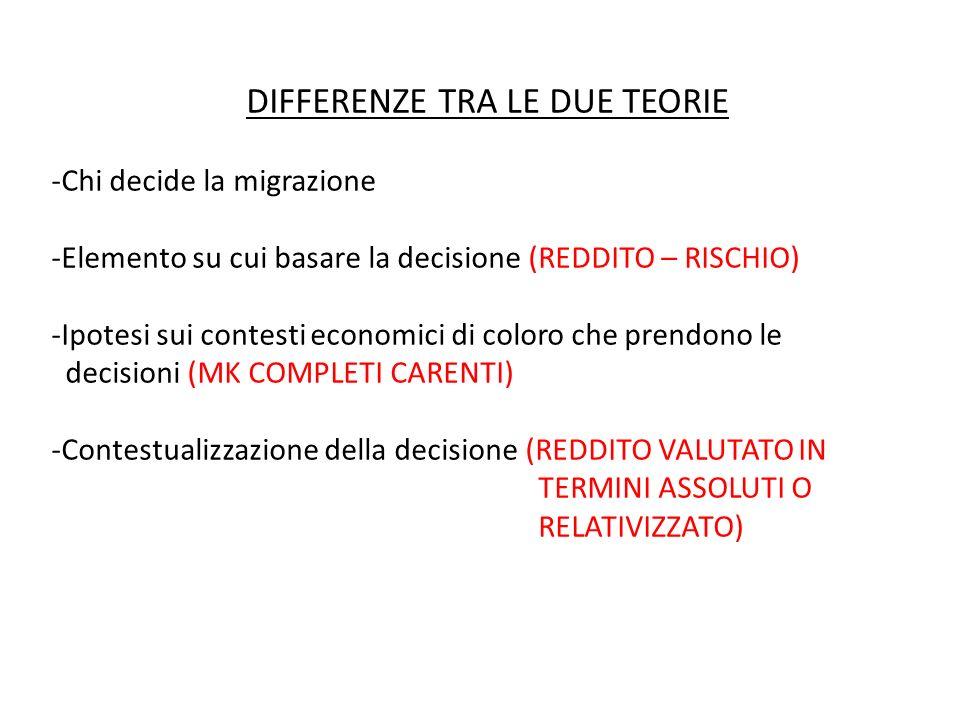 DIFFERENZE TRA LE DUE TEORIE -Chi decide la migrazione -Elemento su cui basare la decisione (REDDITO – RISCHIO) -Ipotesi sui contesti economici di coloro che prendono le decisioni (MK COMPLETI CARENTI) -Contestualizzazione della decisione (REDDITO VALUTATO IN TERMINI ASSOLUTI O RELATIVIZZATO)
