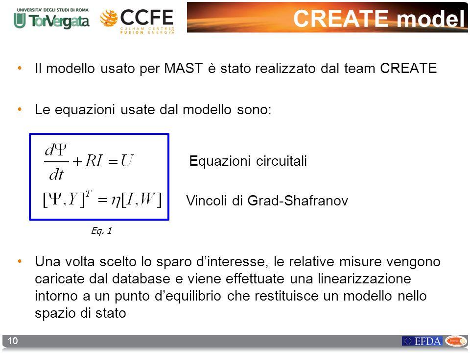10 CREATE model Il modello usato per MAST è stato realizzato dal team CREATE Le equazioni usate dal modello sono: Una volta scelto lo sparo dinteresse