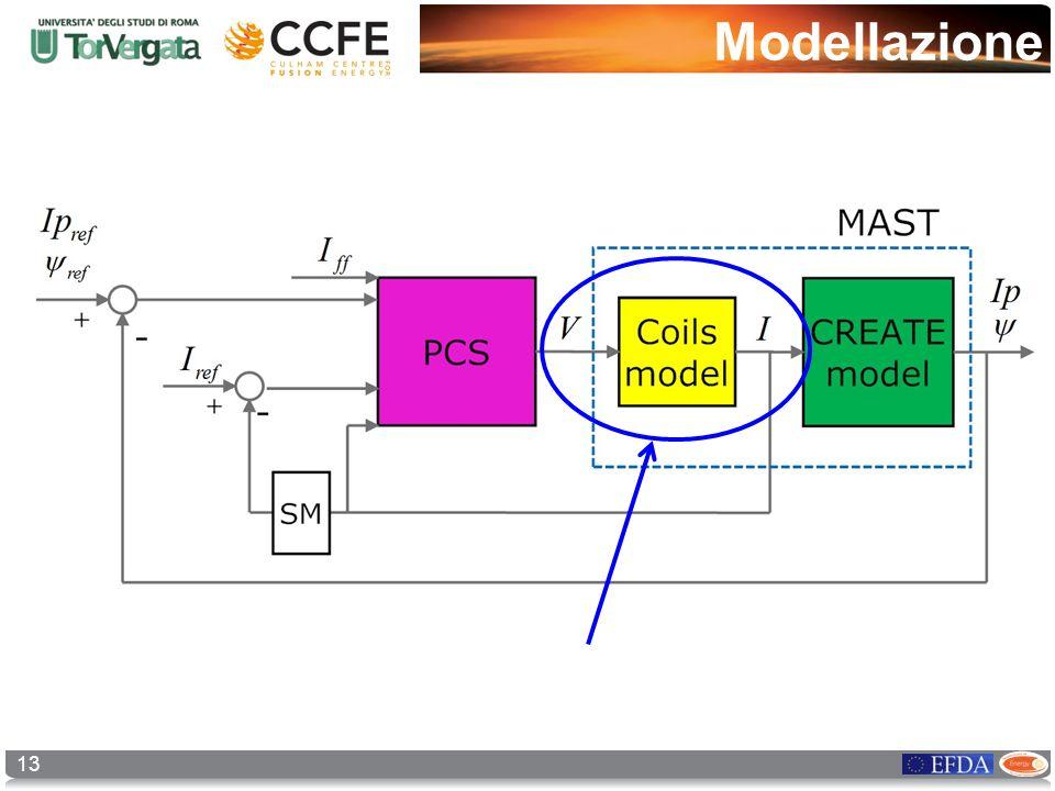 Modellazione 13