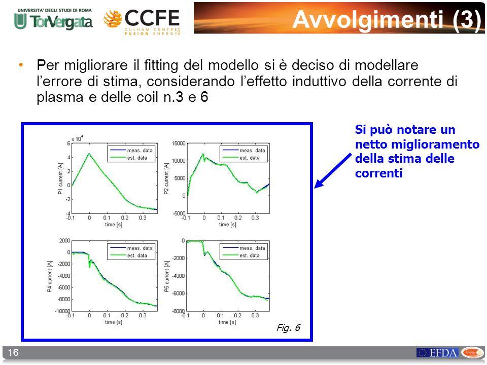 16 Avvolgimenti (3) Per migliorare il fitting del modello si è deciso di modellare lerrore di stima, considerando leffetto induttivo della corrente di