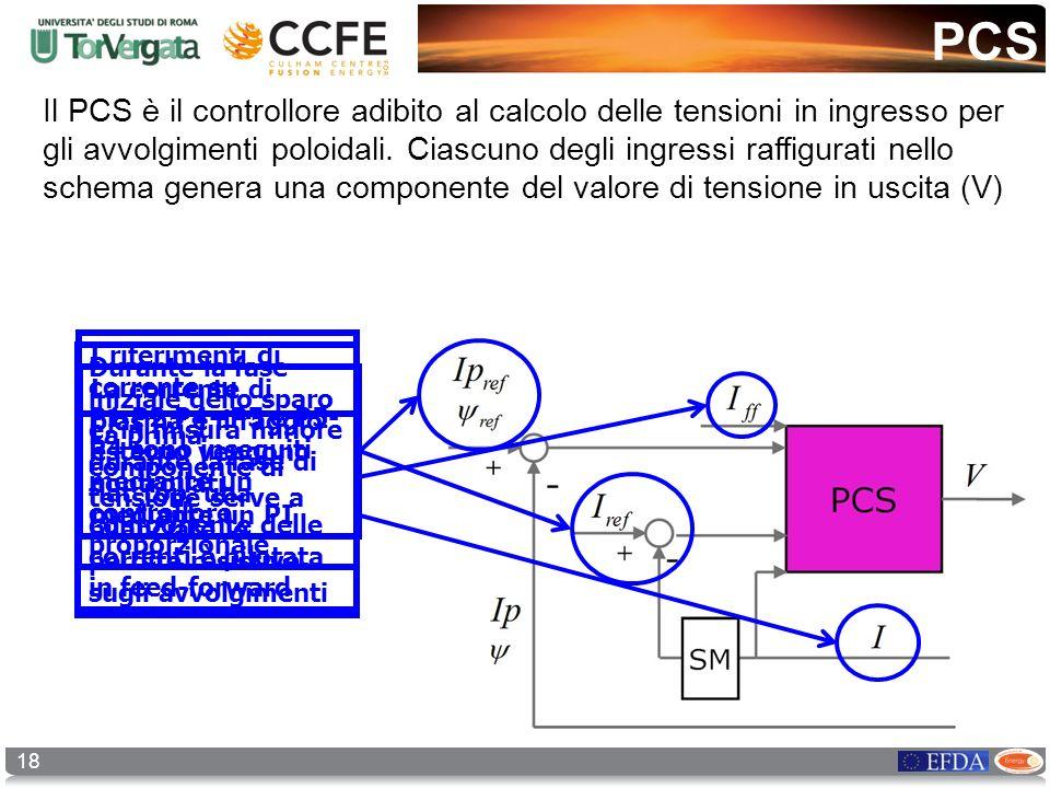 18 PCS Il PCS è il controllore adibito al calcolo delle tensioni in ingresso per gli avvolgimenti poloidali. Ciascuno degli ingressi raffigurati nello