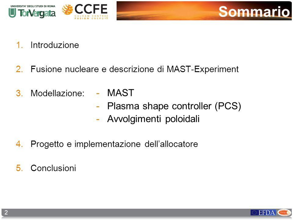 Sommario 2 1.Introduzione 2.Fusione nucleare e descrizione di MAST-Experiment 3.Modellazione: 4.Progetto e implementazione dellallocatore 5.Conclusion