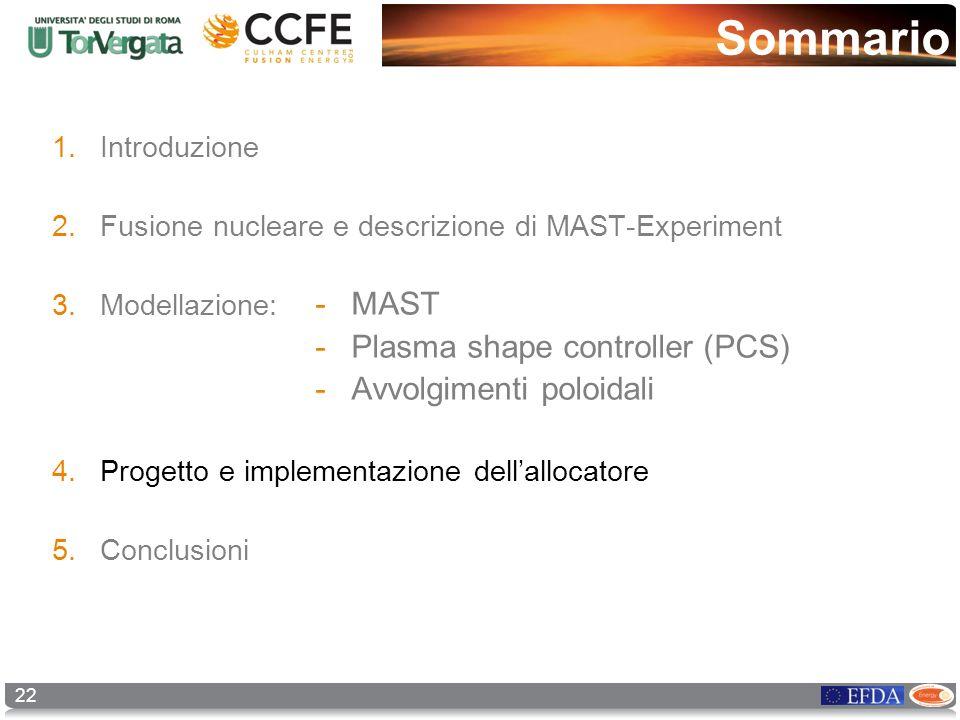 Sommario 22 1.Introduzione 2.Fusione nucleare e descrizione di MAST-Experiment 3.Modellazione: 4.Progetto e implementazione dellallocatore 5.Conclusio