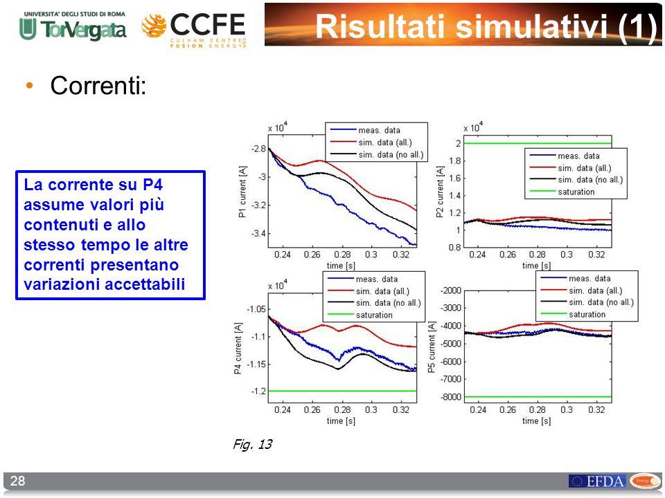 28 Risultati simulativi (1) Correnti: La corrente su P4 assume valori più contenuti e allo stesso tempo le altre correnti presentano variazioni accett