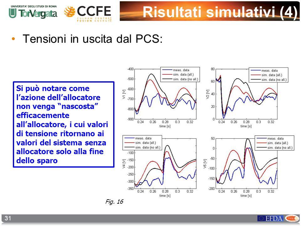 31 Risultati simulativi (4) Tensioni in uscita dal PCS: Si può notare come lazione dellallocatore non venga nascosta efficacemente allallocatore, i cu