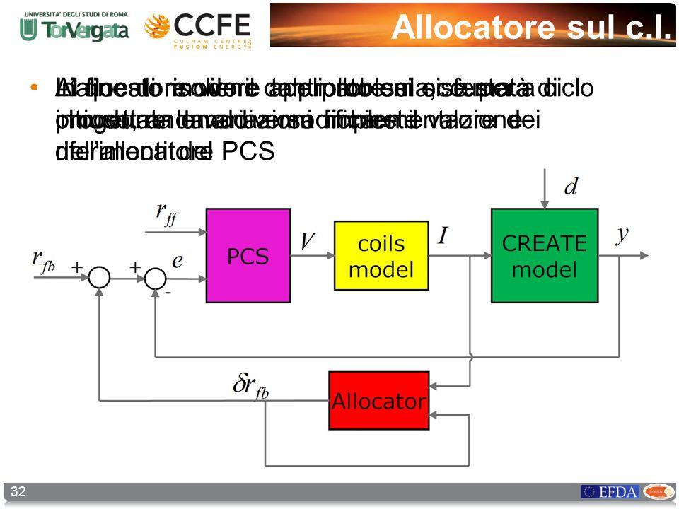 32 Allocatore sul c.l. Al fine di risolvere tale problema, è stata progettata una diversa implementazione dellallocatore Lallocatore viene applicato s