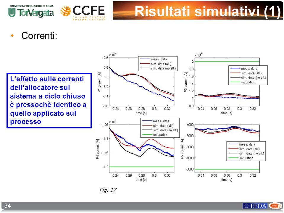 34 Risultati simulativi (1) Correnti: Leffetto sulle correnti dellallocatore sul sistema a ciclo chiuso è pressochè identico a quello applicato sul pr